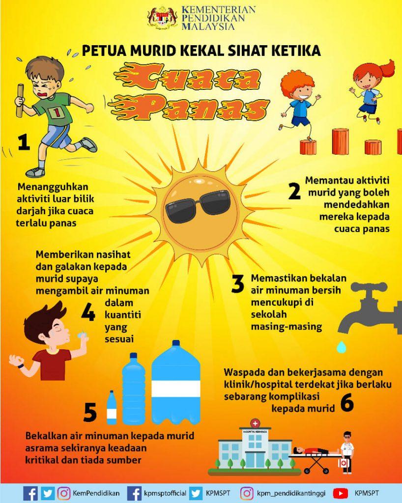 Panduan Murid Kekal Sihat Ketika Cuaca Panas
