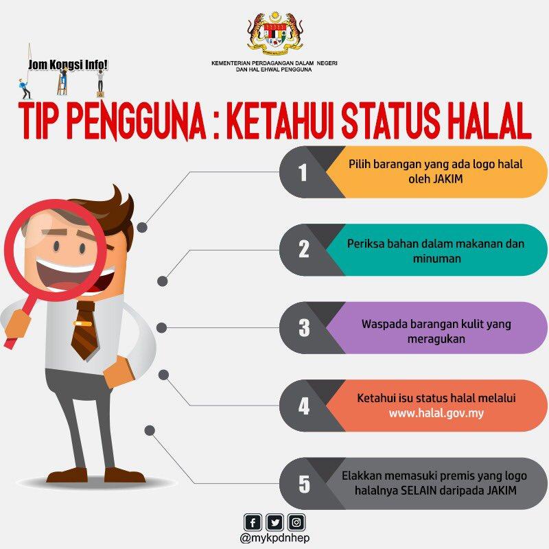 Tips Pengguna : Ketahui Status Halal
