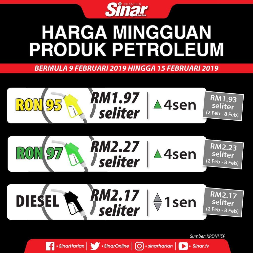Harga Runcit Produk Petroleum Bermula 9 Februari - 15 Februari 2019