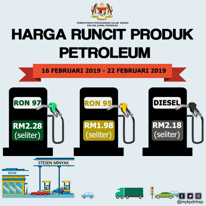 Harga Runcit Produk Petroleum Bermula 16 Februari - 22 Februari 2019