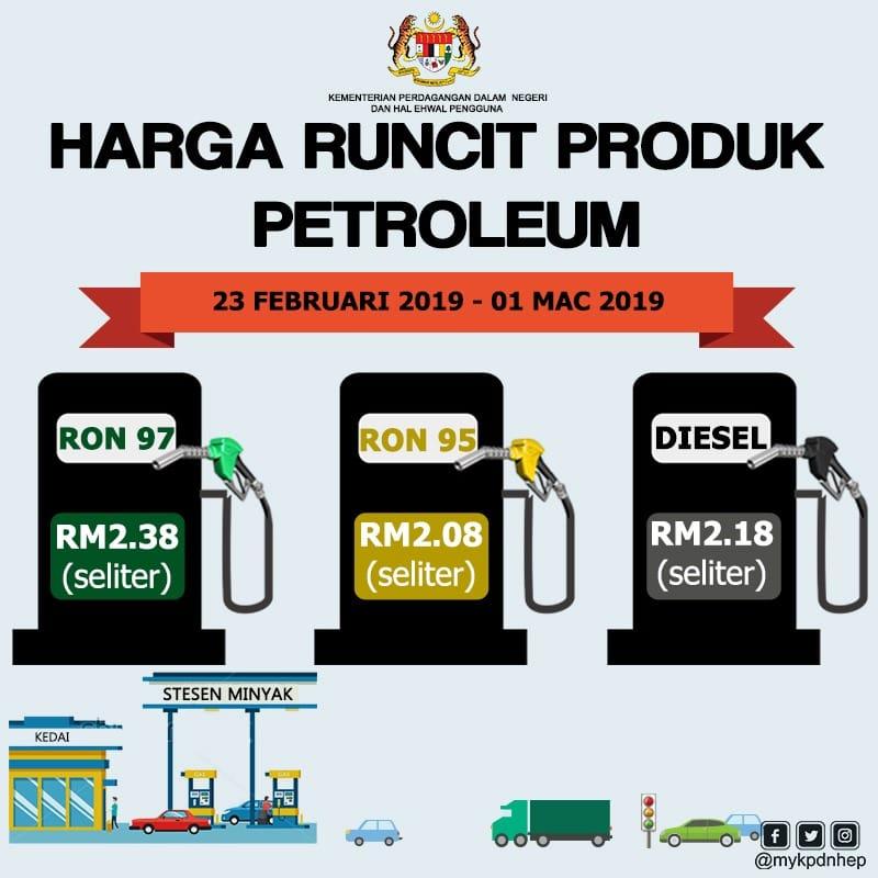 Harga Runcit Produk Petroleum Bermula 23 Februari - 1 Mac 2019