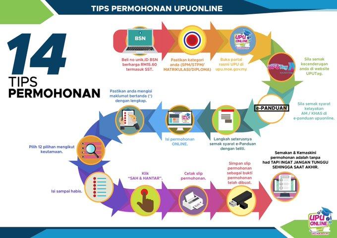 Tips Permohonan UPUOnline 2019