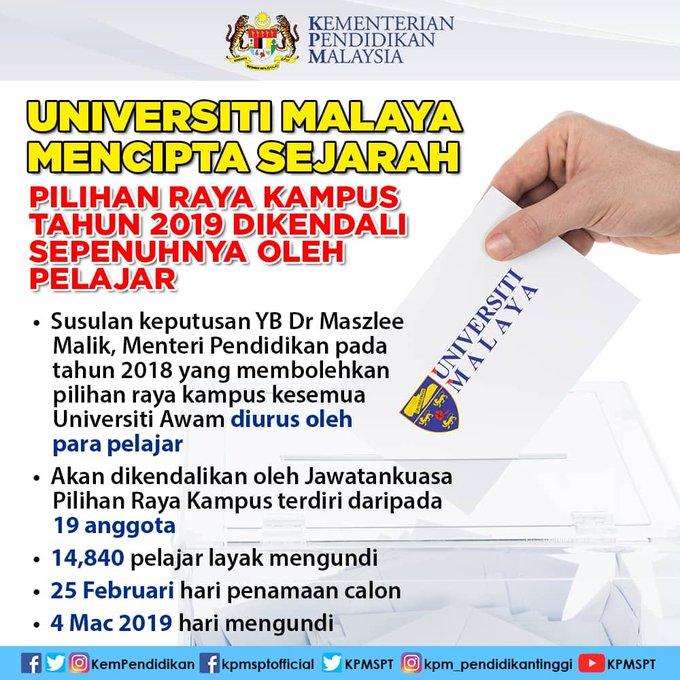 Pilihanraya Kampus Universiti Malaya 2019 Dikendalikan Sepenuhnya Oleh Pelajar
