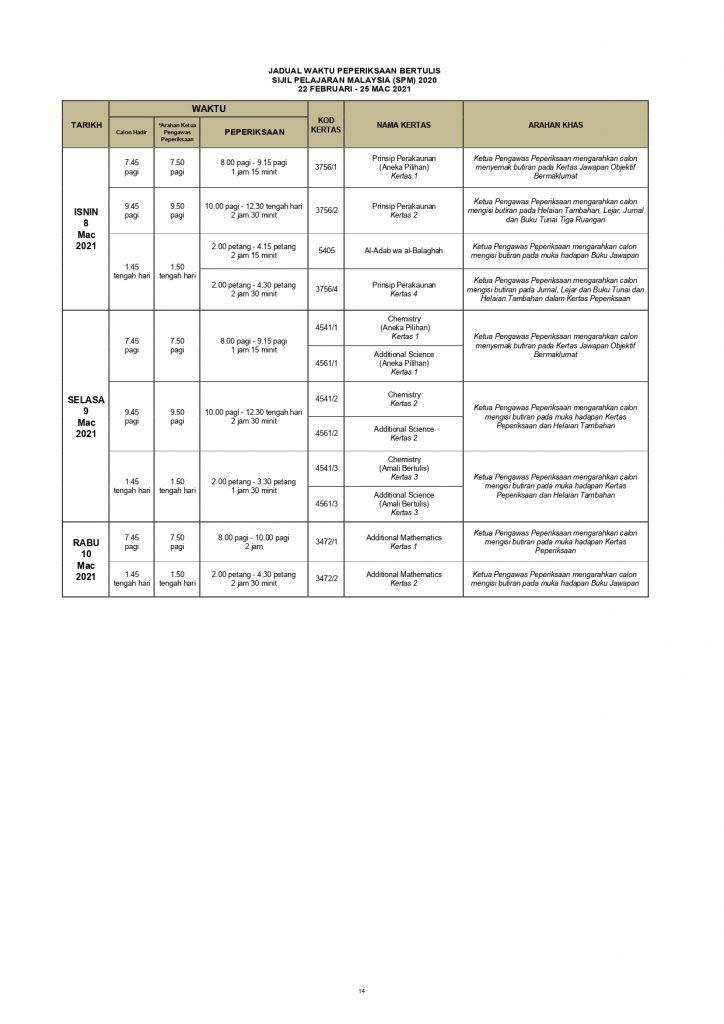 jadual penuh peperiksaan sijil pelajaran malaysia spm 2020