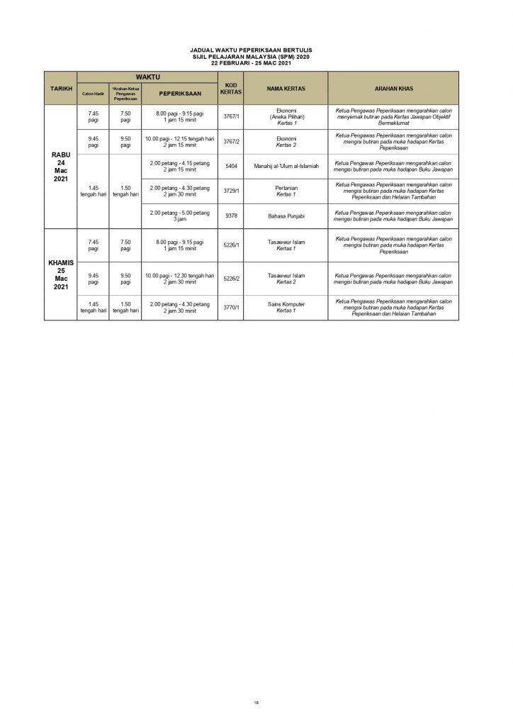 jadual penuh peperiksaan sijil pelajaran malaysia spm