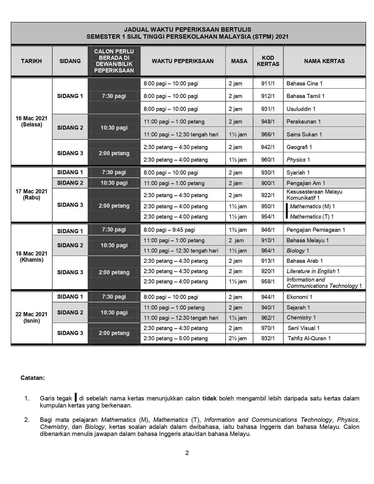 jadual peperiksaan stpm sem 1 2021
