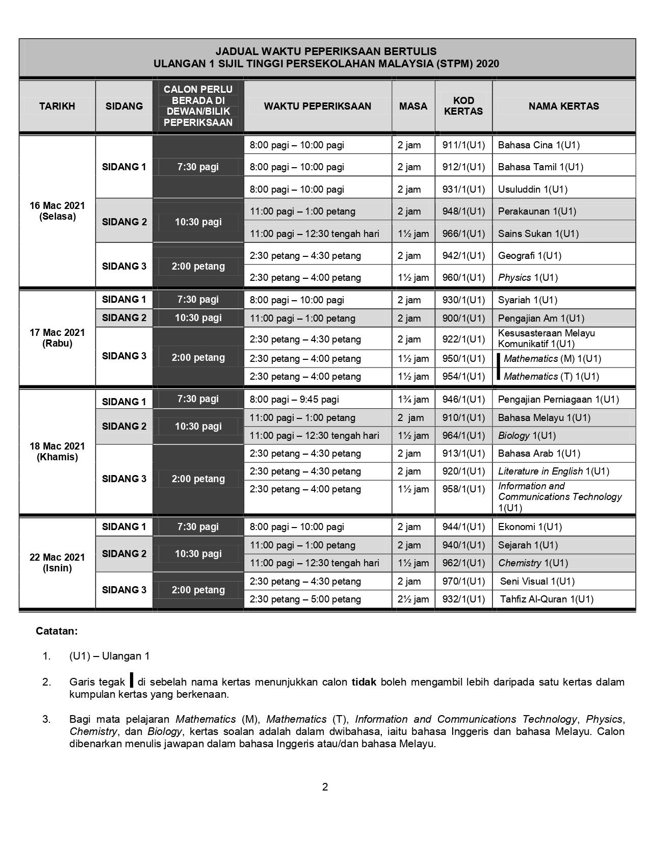 jadual peperiksaan stpm ulangan sem 1 2020